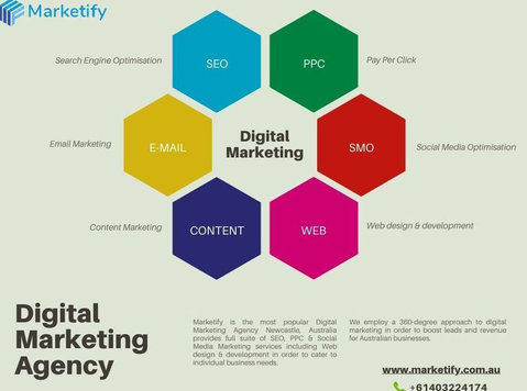 Marketify - Digital Marketing Agency | Newcastle - Informatique/ Internet