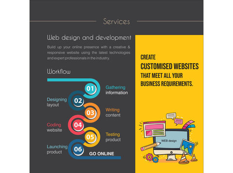 website development - Informatique/ Internet
