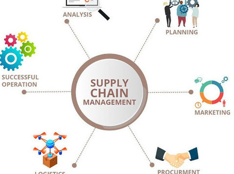 Build A Complete Supply Chain Analytics Solution - Traslochi/Trasporti