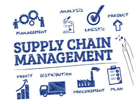 Lack of Overview of the Supply-chain - 	 Flytt/Transport