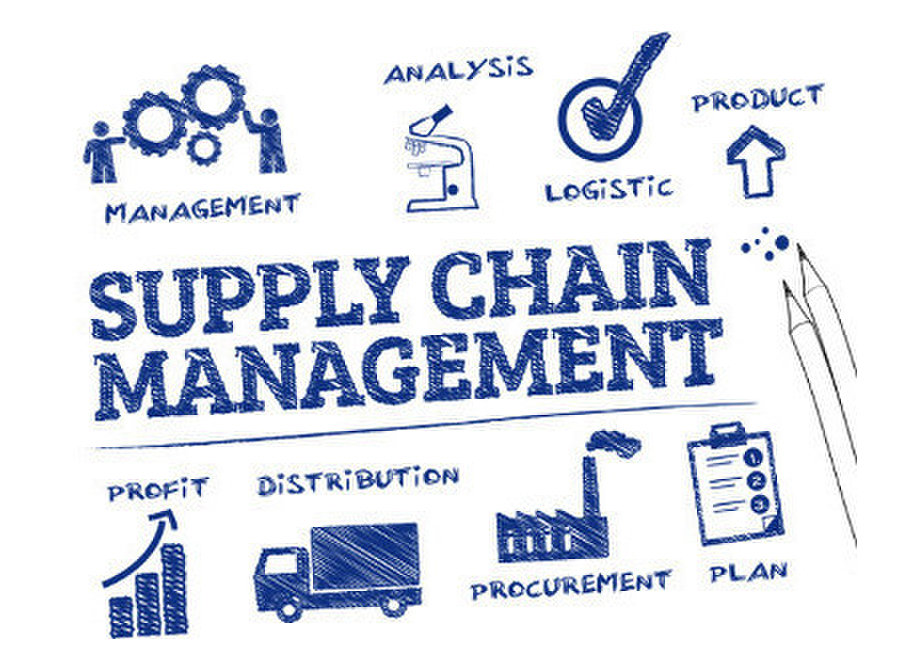 Lack of Overview of the Supply-chain - Moving/Transportation