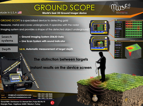 ground scope gold detector with 3d system - Elektronica