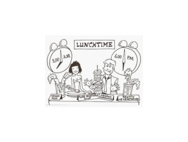 Lombardia - Restaurants