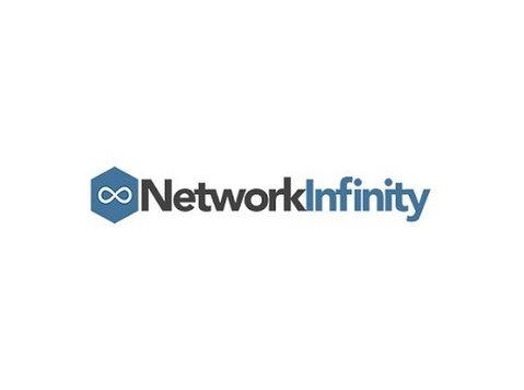 Network Infinity Business Broker - Business & Networking