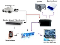 Obsec Security (1) - Security services