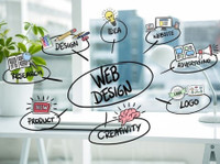 Simon Lee Steere Web Designing (1) - Webdesign