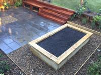 Renosydney Landscape 庭院设计工程公司 - Gardeners & Landscaping