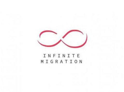 Infinite Migration Australia - Immigration Services