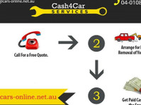 Cash4car Services (3) - Car Dealers (New & Used)