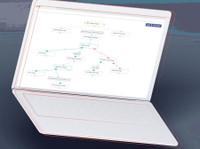 seo audit agency (5) - Webdesign