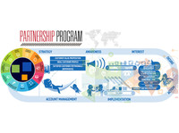Pratham Vision P Limited (7) - Webdesign