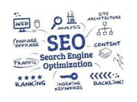 Digital Envy (2) - Advertising Agencies