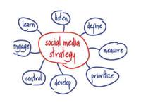 Digital Envy (4) - Advertising Agencies