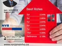 Ranjan Sinha, Mortgage Agent (4) - Insurance companies