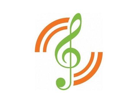 Mississauga Fine Arts Academy - Music, Theatre, Dance