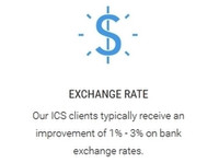 Interchange Financial Currency Exchange (3) - Currency Exchange