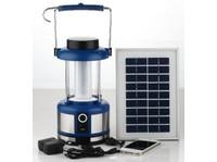Letect Electronic Technology Co., Ltd (2) - Solar, Wind & Renewable Energy