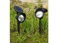 Letect Electronic Technology Co., Ltd (4) - Solar, Wind & Renewable Energy