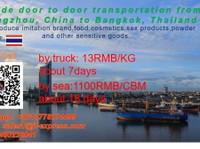广州路航货运代理有限公司 (1) - Импорт / Экспорт