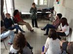 International TEFL/TESOL Training Institute (2) - Coaching & Training