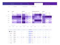 Latana Brand Tracking (2) - Marketing & PR