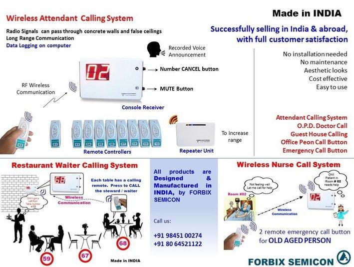FORBIX SEMICON - Import / Export