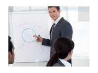 Online Sap Trainers (3) - Formation