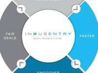 indusentry.com (2) - Company formation