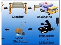 Prestolink Packers & Movers Pvt. Ltd. (5) - Relocation services