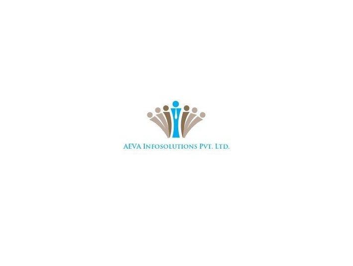 AEVA Infosolutions Pvt Ltd New Delhi - Import/Export