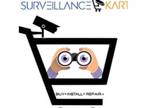 surveillance kart - Veiligheidsdiensten