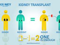 Rajesh Goel, Kidney Care Centre (3) - Hospitals & Clinics