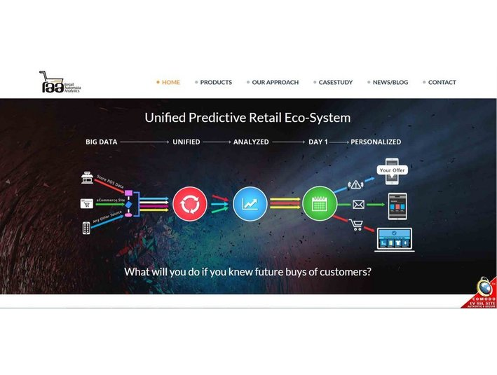 RetailAutomata Analytics Inc. - Marketing & PR