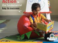 Mount Litera School International (2) - International schools