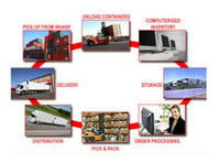 Vijay Packers And Logistics (4) - Removals & Transport
