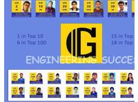 Gateforum Gate Coaching in Chandigarh (3) - Tutors