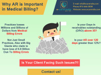 e-care India Pvt Ltd (2) - Pharmacies & Medical supplies