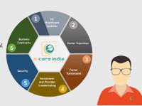 e-care India Pvt Ltd (8) - Pharmacies & Medical supplies