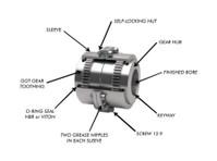 Green Gear Transmissioni (6) - Car Repairs & Motor Service