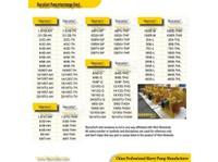 Schlammpumpen Warman Ersatzteile (www.SlurryGo.com) (5) - Business & Networking