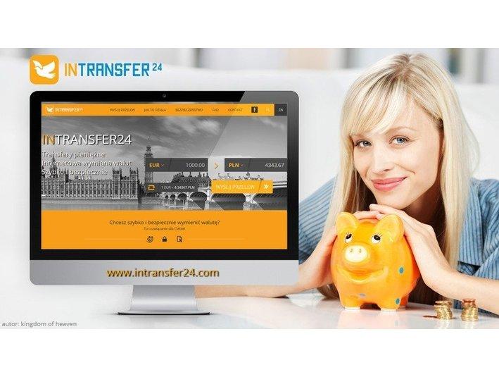 Intransfer24 - Przelewy pieniężne