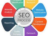 9ingenious Digital Marketing Corporation (5) - Advertising Agencies