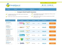 ZorgWijzer.nl (1) - Health Insurance