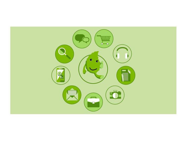 Mint Design - Marketing & PR