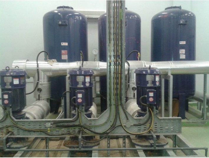 Green Water Science Water Treatmet Co. - Business & Networking