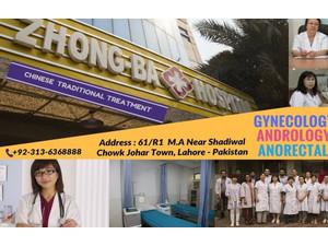 Zhongba Hospital - Hospitals & Clinics