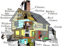 House Repair and Inspection Services (2) - Property inspection