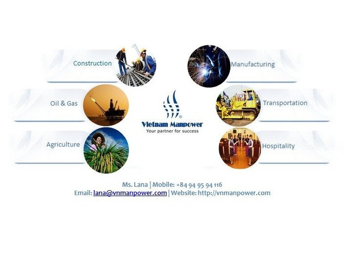Vietnam Recruitment Company - Recruitment agencies