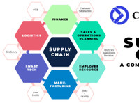 Centersource Technologies - Automating Global Supply Chains (3) - Import/Export