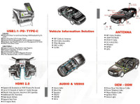 Vso Electronics Co., Ltd., your cable assembly manufacturer (3) - Shopping